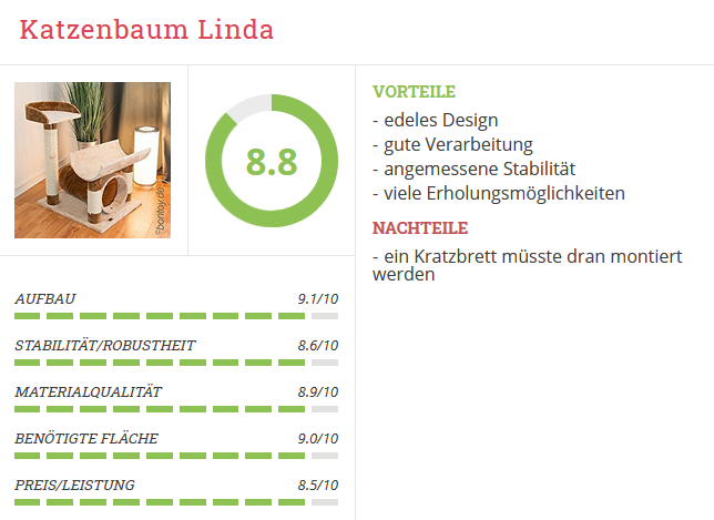 Linda Katzenbaum